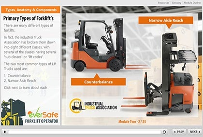 Lift Truck Online Certification Training